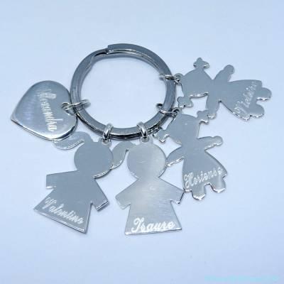 Le porte-clés personnalisé 5 breloques